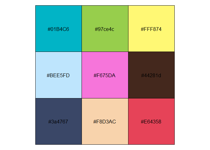 Introducing {tvthemes}: ggplot2 palettes and themes from your favorite TV shows!